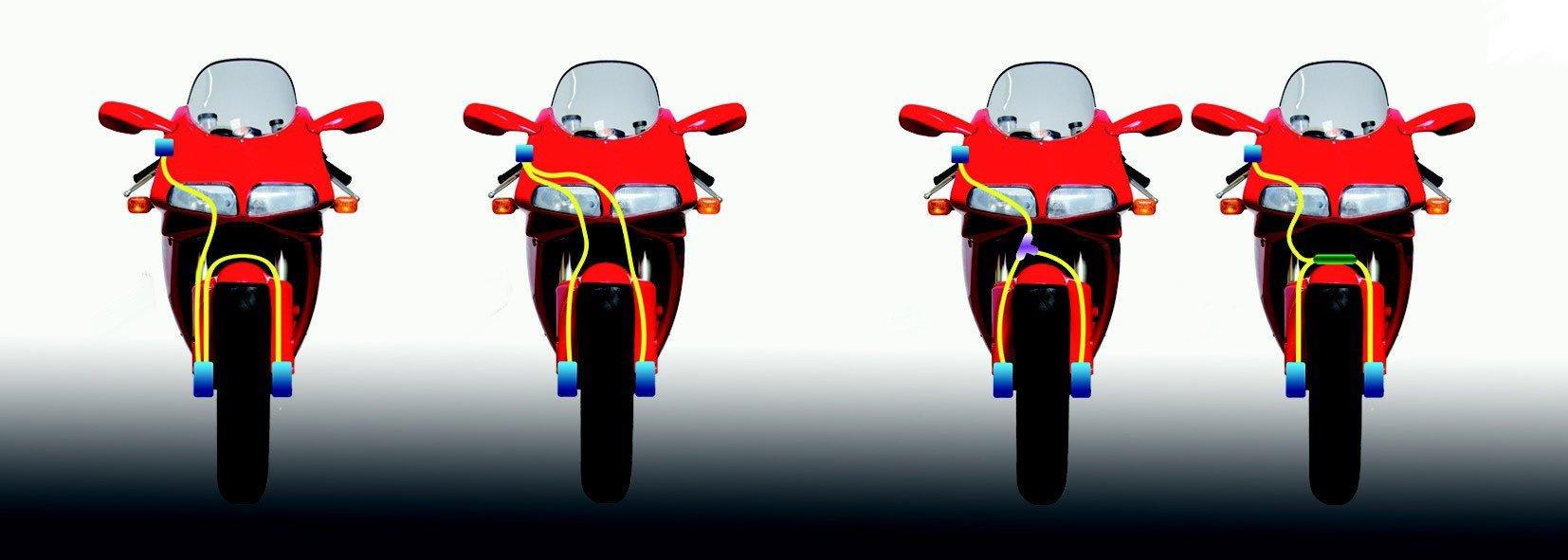 : Montage durite aviation moto - Ezdraulix